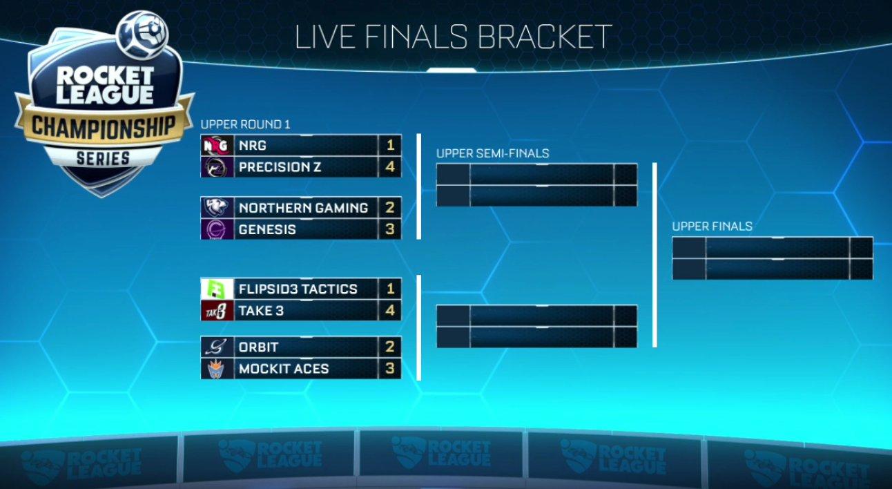 турнирная сетка LAN финала RLCS 2