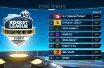 Финальные игры Rocket League Championship Series в NA