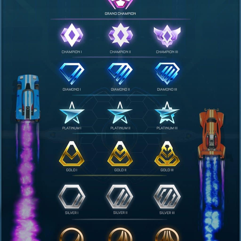 ранговая система 4 сезона rocket league
